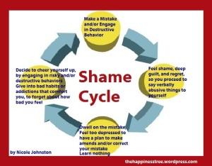 shame-cycle